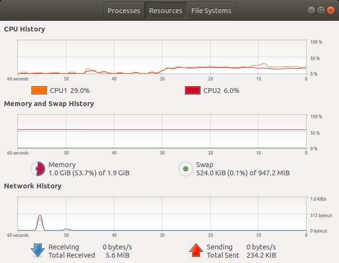 Cómo buscar memoria disponible en Ubuntu