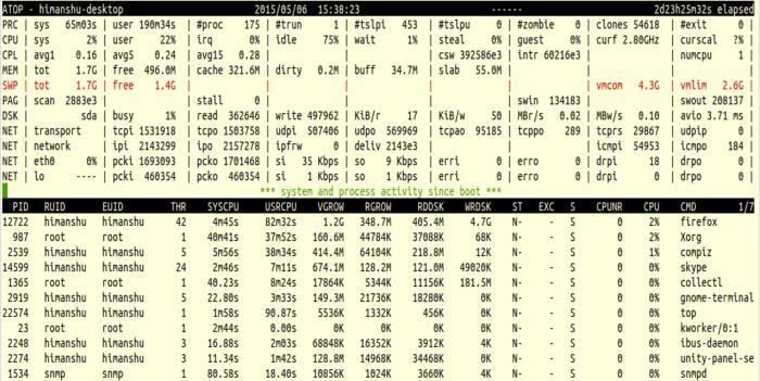 Cómo realizar monitoreo de carga en Linux usando atop