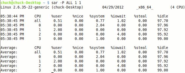 Cómo supervisar el rendimiento de Linux con Sysstat