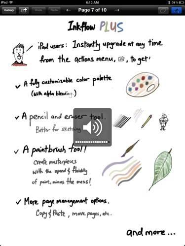 InkFlow hace que la toma de notas sea mucho más fácil[iOS]