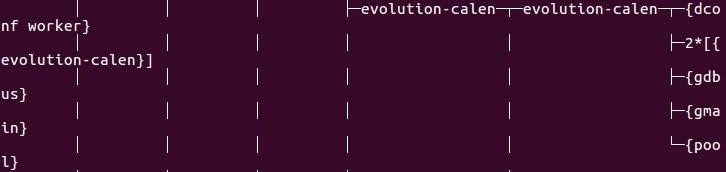 La guía para principiantes de pstree Command en Linux
