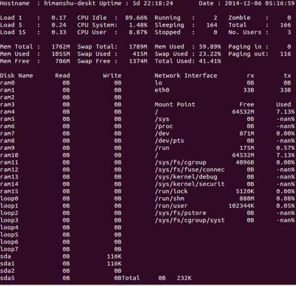 Saidar es una herramienta de monitorización de sistemas para Linux basada en maldiciones y fácil de usar.
