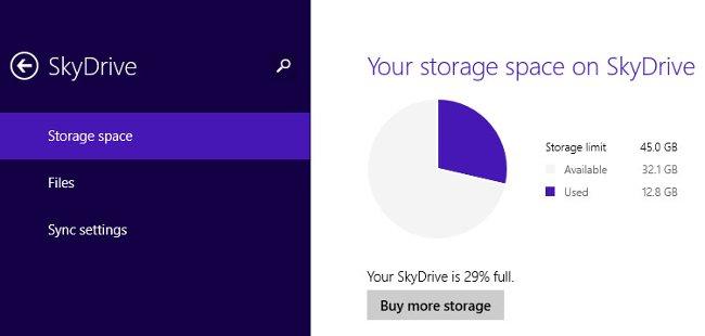 Windows 8.1 está aquí, pero ¿qué es lo que realmente obtienes?