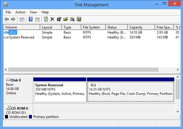 Guía del usuario de Windows 8 con arranque dual y Ubuntu