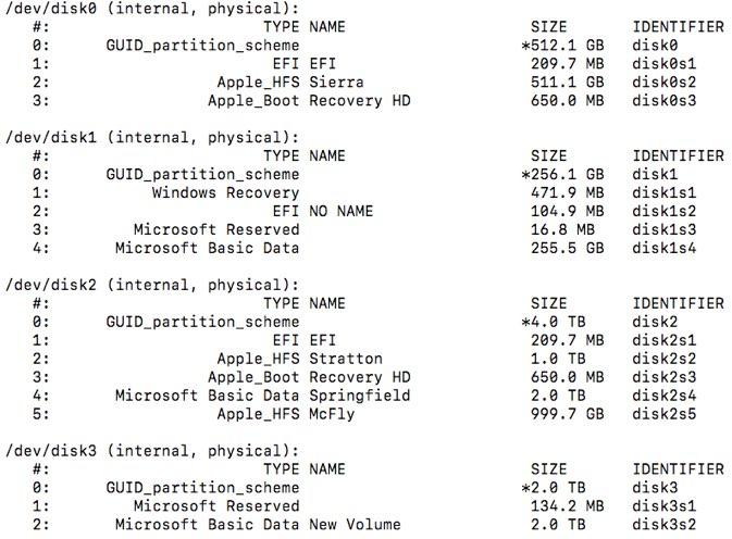 Cómo reparar una unidad de disco duro externa que no aparece en Mac. Si estás usando un disco duro externo en tu Mac y no siempre aparece, aquí tienes algunas formas de solucionar este problema.