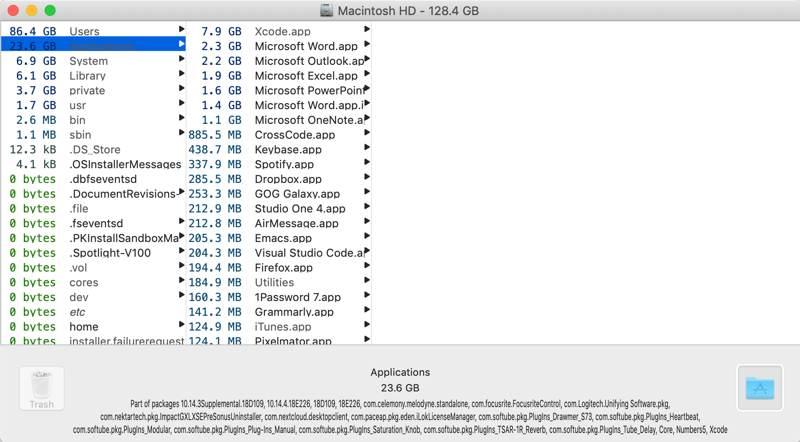 4 Mejores herramientas para comprobar el espacio en disco de tu Mac. El quedarse sin espacio en tu Mac no es divertido. Averiguar qué es lo que ocupa más espacio es fácil. Utilice estas herramientas para comprobar el espacio en disco en Mac.