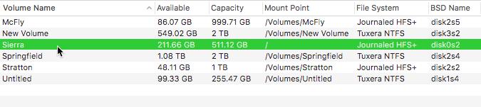 Cómo comprobar el estado de las unidades SSD en los medios de almacenamiento de macOS, incluidas las unidades SSD, fallará cuando menos lo esperes. macOS ofrece herramientas que pueden comprobar el estado del disco de tus unidades SSD y de otros discos adjuntos.