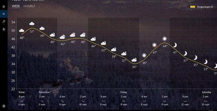 Cómo ver el tiempo en tu escritorio de Windows 10