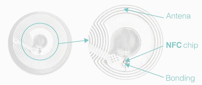 ¿Qué es NFC y por qué es útil?
