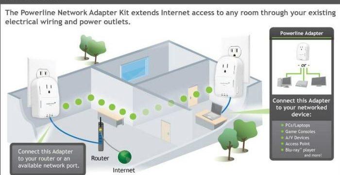 Cómo ampliar tu cobertura WiFi