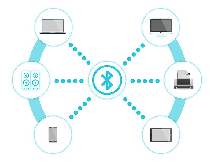 ¿Cómo funciona el Bluetooth y por qué es tan terrible? el Bluetooth es un protocolo de conexión súper de corto alcance, de mala calidad, de mal humor y, en general, malo. Descubre cómo funciona Bluetooth y cómo mejorar tu experiencia Bluetooth.