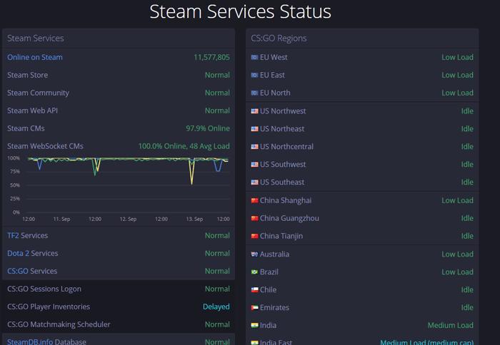El vapor no se abre? Here Are Some FixesSteam es nuestra ventana al mundo de los videojuegos, así que si no funciona, puede parecer cataclísmico. Aquí están nuestros arreglos para que Steam no se abra.