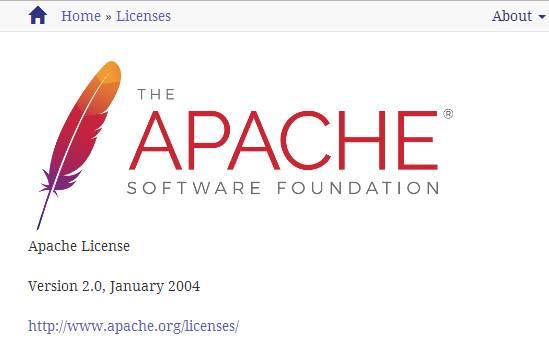 Comprensión de las diversas licencias de código abiertoPuede parecer que todo lo que descargue tiene algún tipo de lenguaje jurídico. Este artículo arroja algo de luz sobre las diferentes licencias de código abierto disponibles.