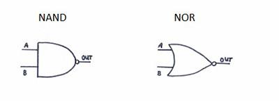 De NAND a NOR: ¿Qué significan los diferentes tipos de memoria flash? Al comprar una unidad SSD, puede notar que puede elegir entre varios tipos diferentes de memoria flash. Los términos técnicos pueden ser confusos. Esto explica lo que significan NAND y NOR.