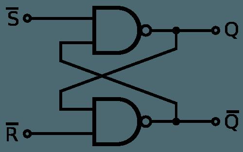Funcionamiento de las unidades de estado sólidoSi no está seguro de cómo funcionan las unidades de estado sólido, no está solo. Aquí explicamos cómo funciona realmente la memoria flash, también conocida como memoria NAND.