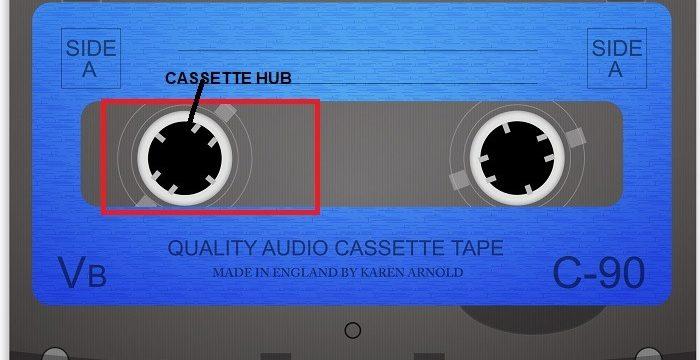 Cómo digitalizar cassettes de audio y video